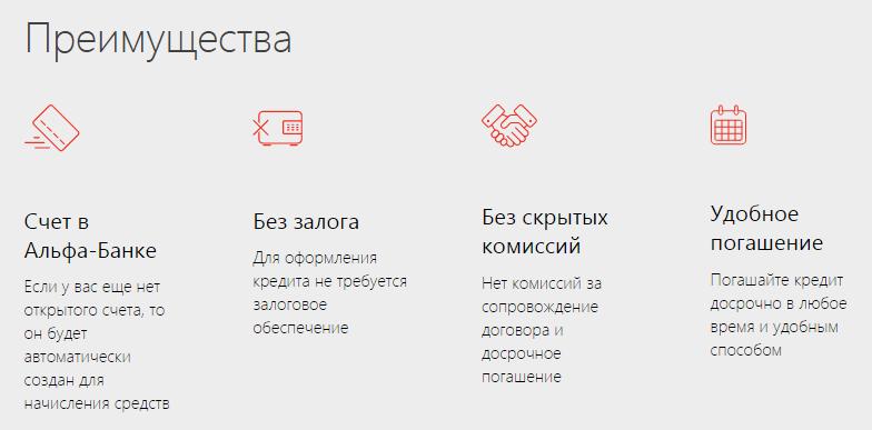 онлайн кредиты для бизнеса через личный кабинет Альбо